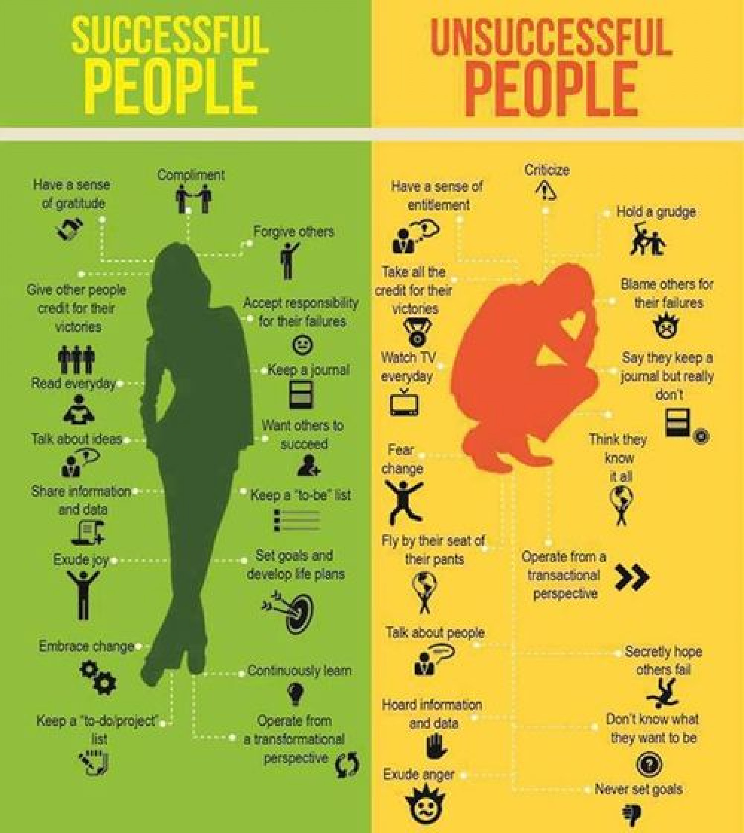 Successful People Infographic