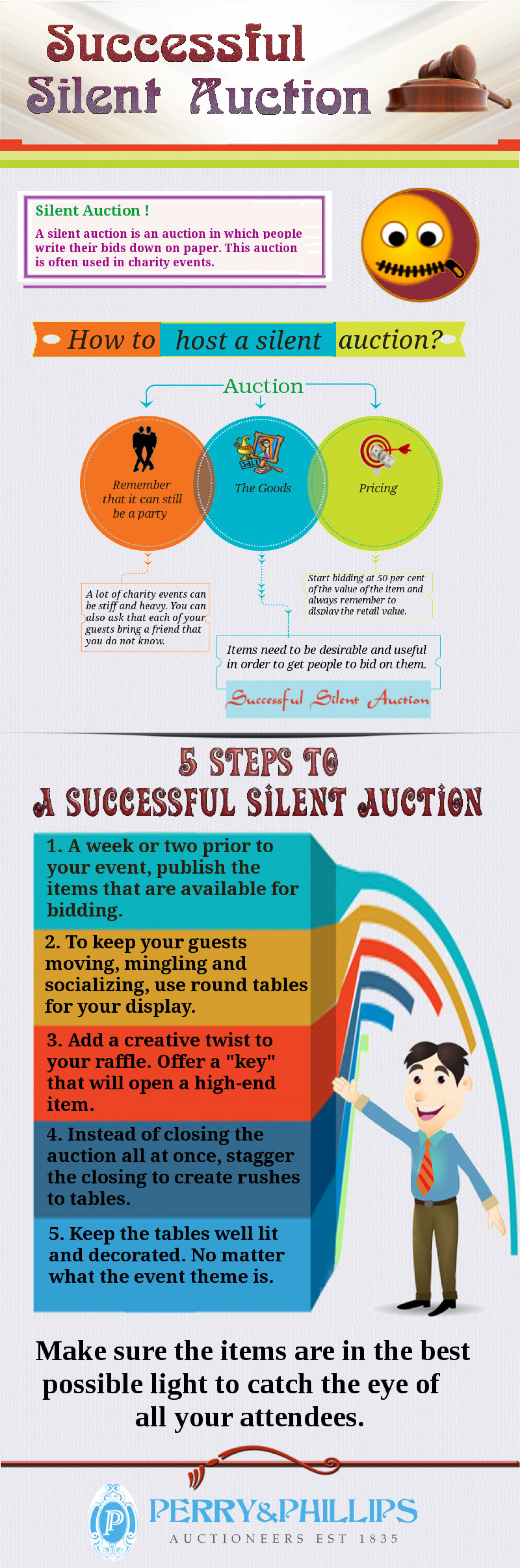 Successful Silent Auction Infographic