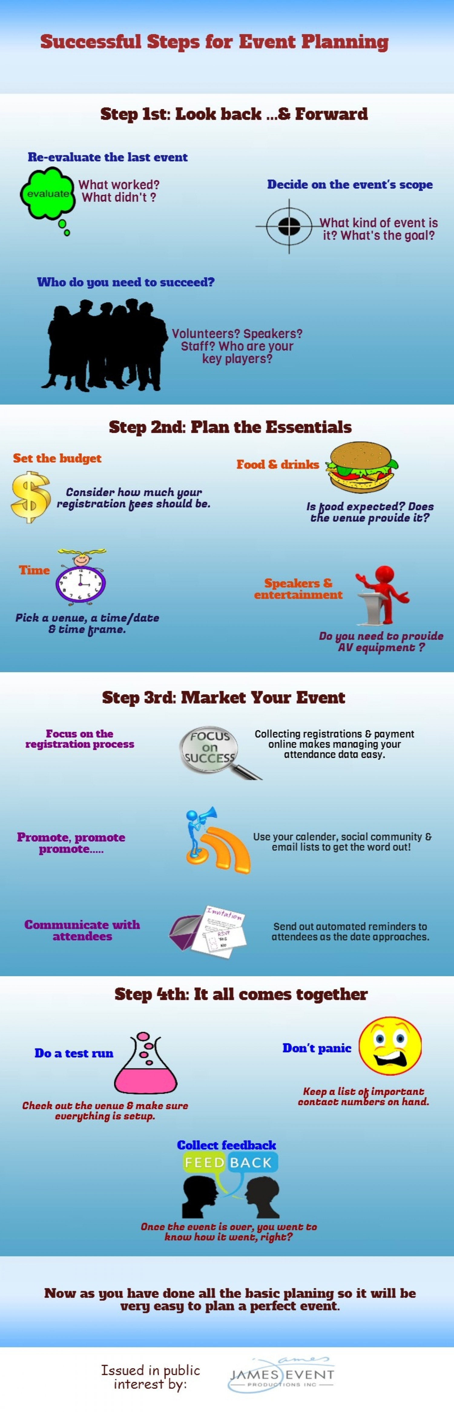 Successful Steps to Event Planning Infographic