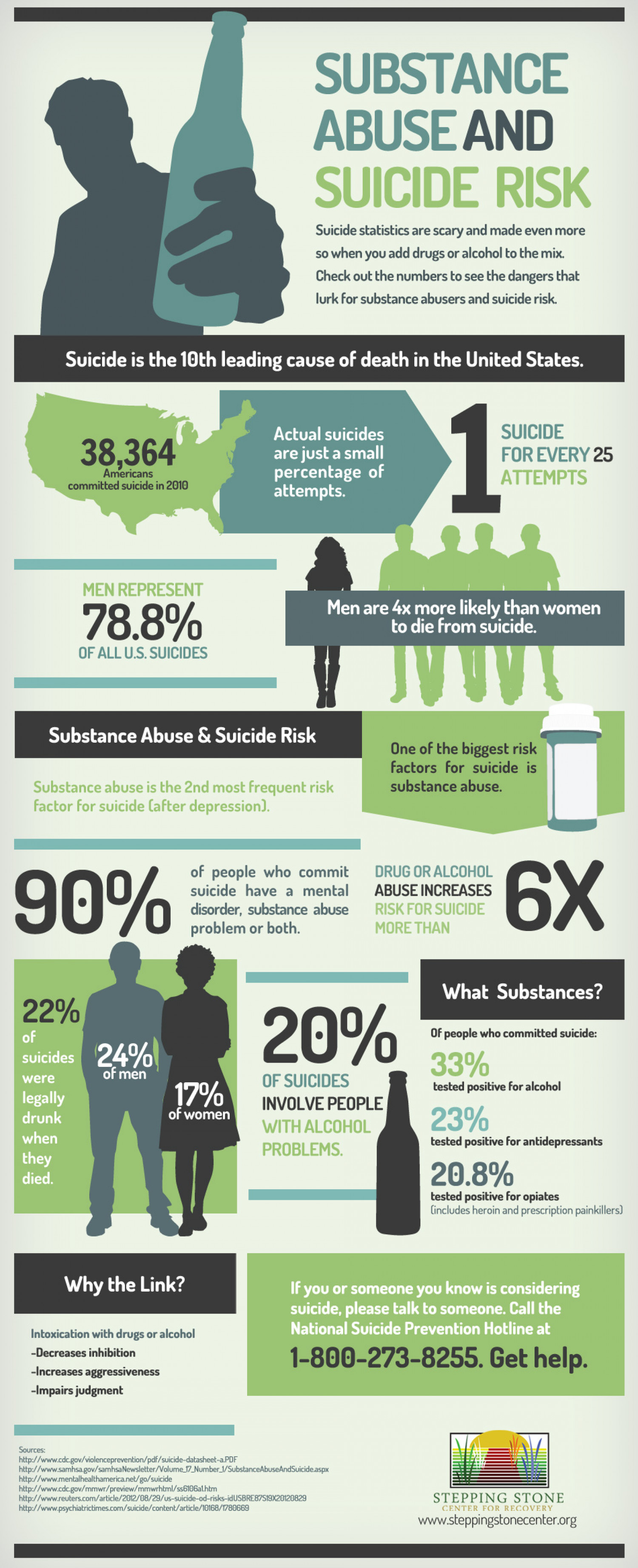 Suicide and Addiction Infographic Infographic