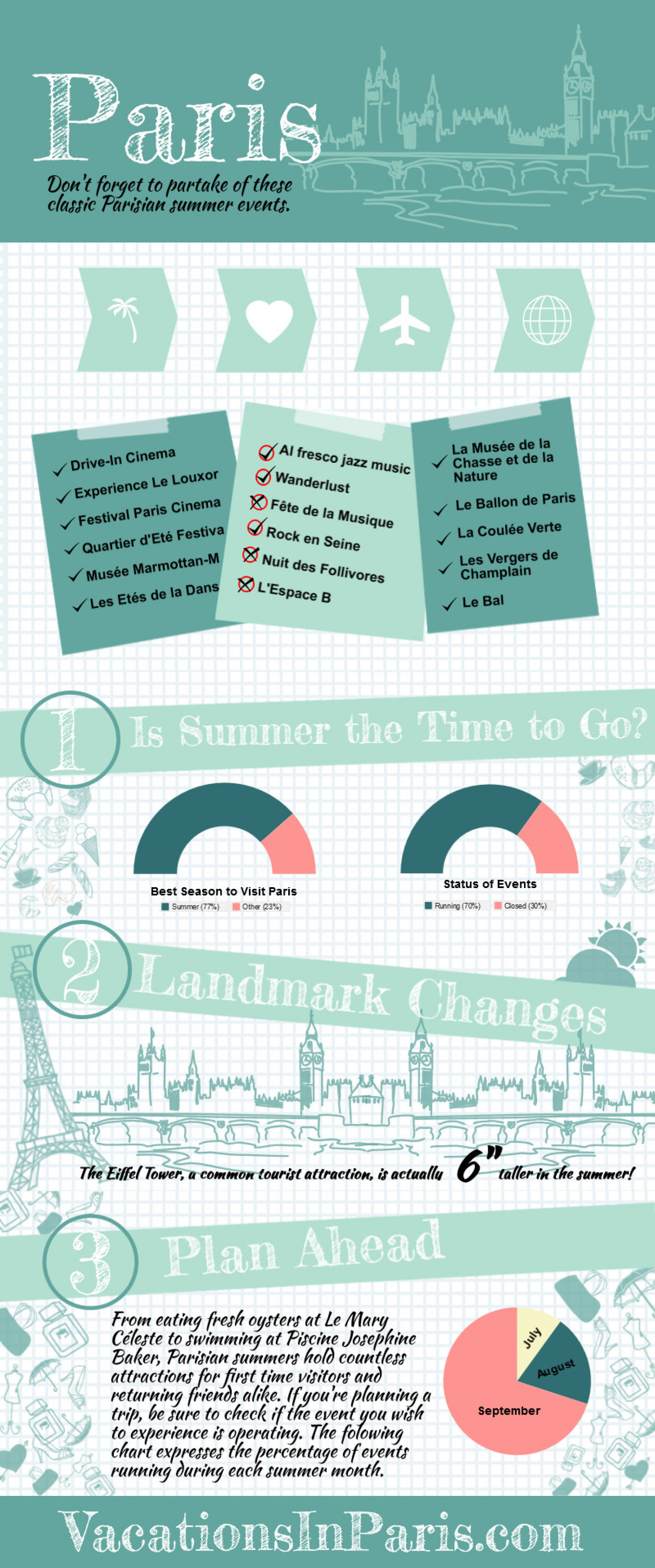Summer Activities In Paris An Infographic Visual Ly