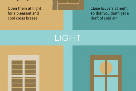Summer and Winter Benefits of Shutters  Infographic