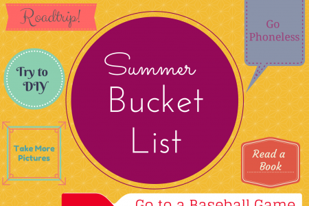 Summer Bucket List Infographic