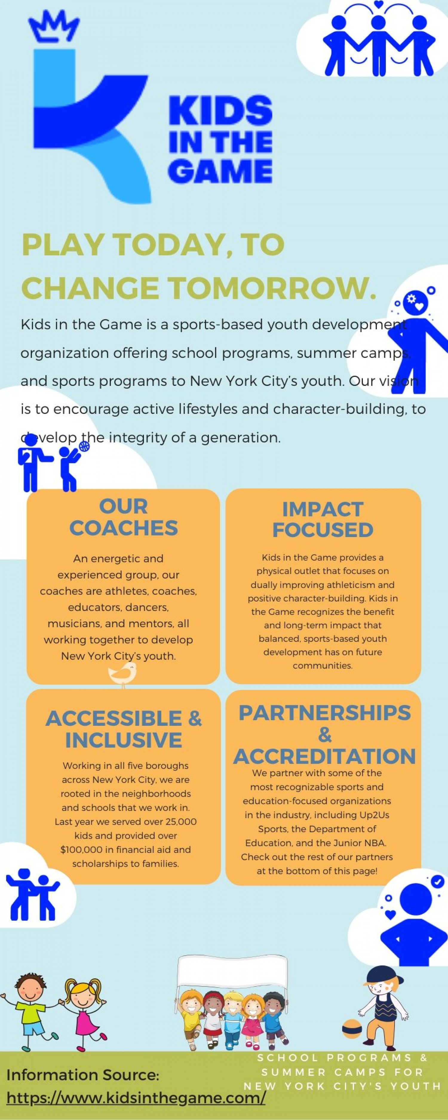summer camps for kids Infographic