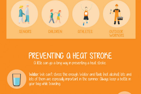 Summer Care: Preventing a Heat Stroke Infographic