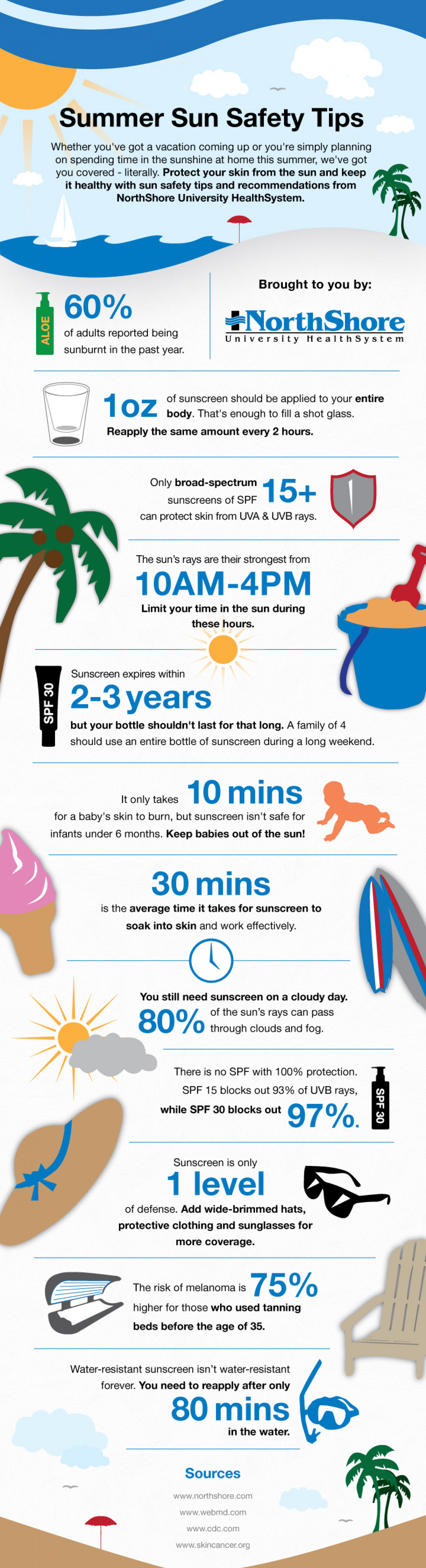 Summer Sun Safety Tips  Infographic
