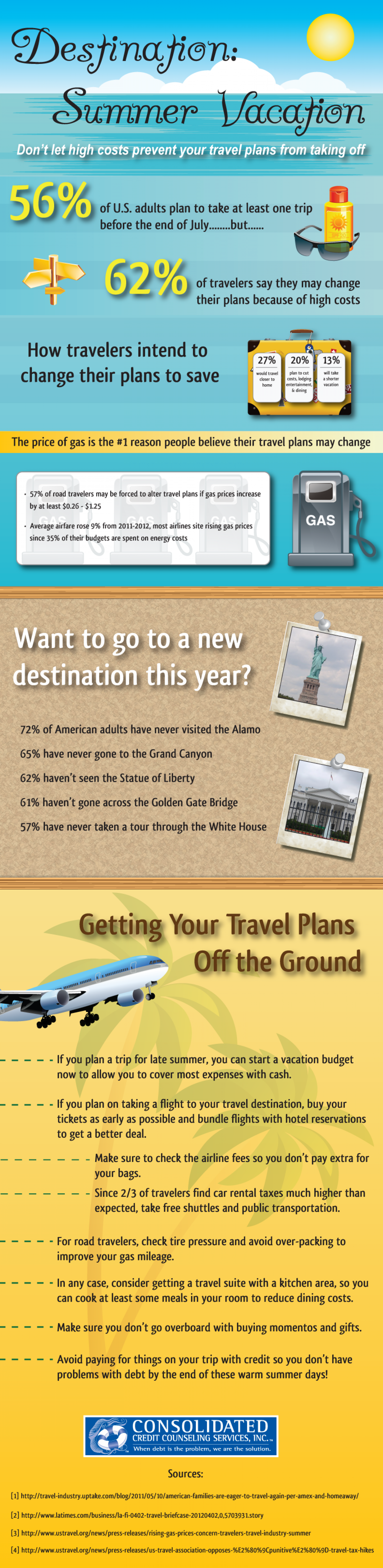Summer Vacation: Will Rising Gas Prices Affect Travel Plans? Infographic
