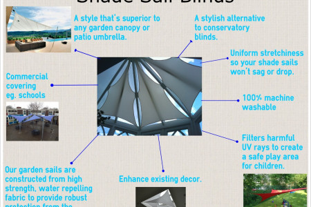 Sun Shade Blinds Infographic