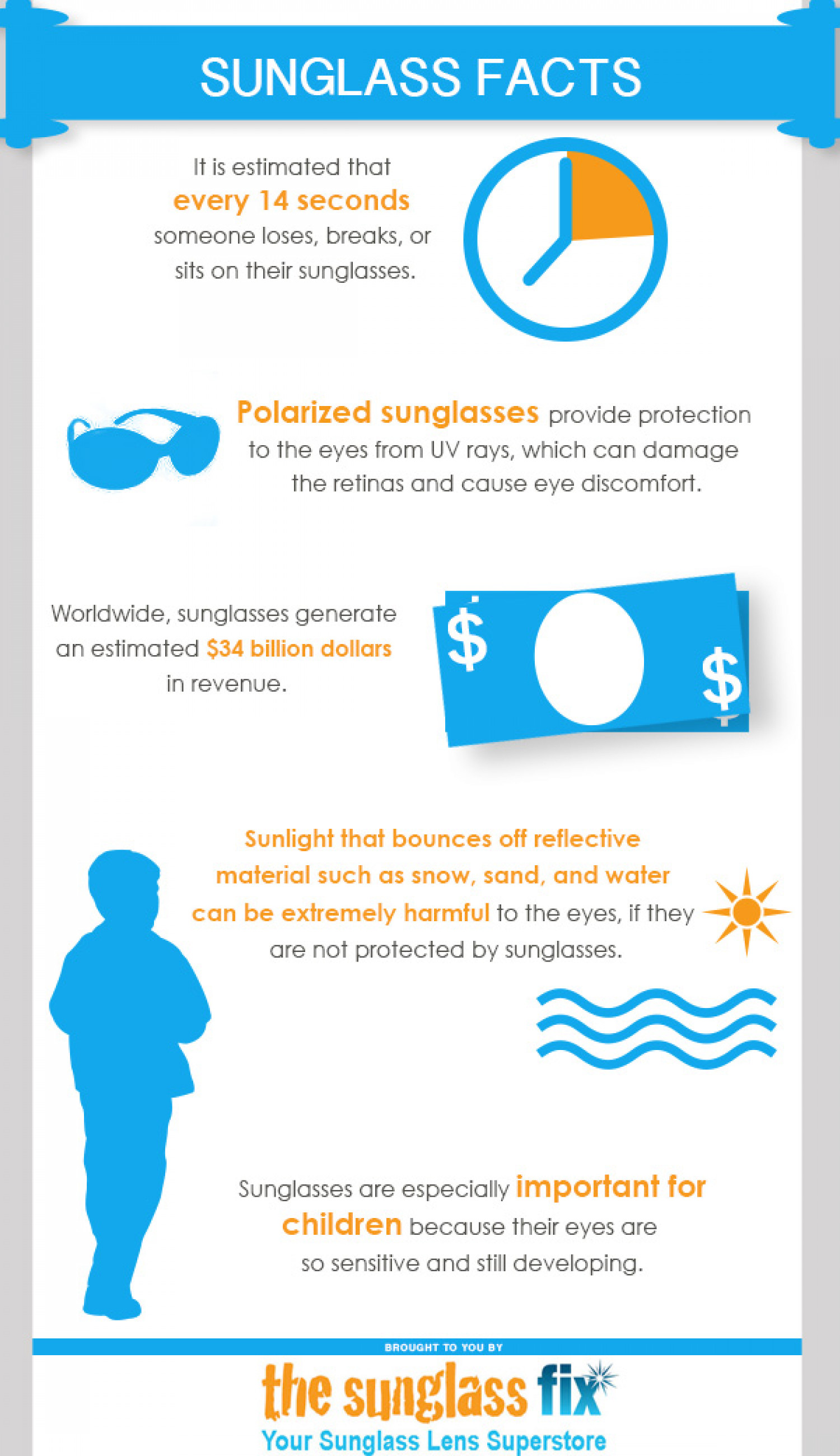 Sunglass Facts Infographic