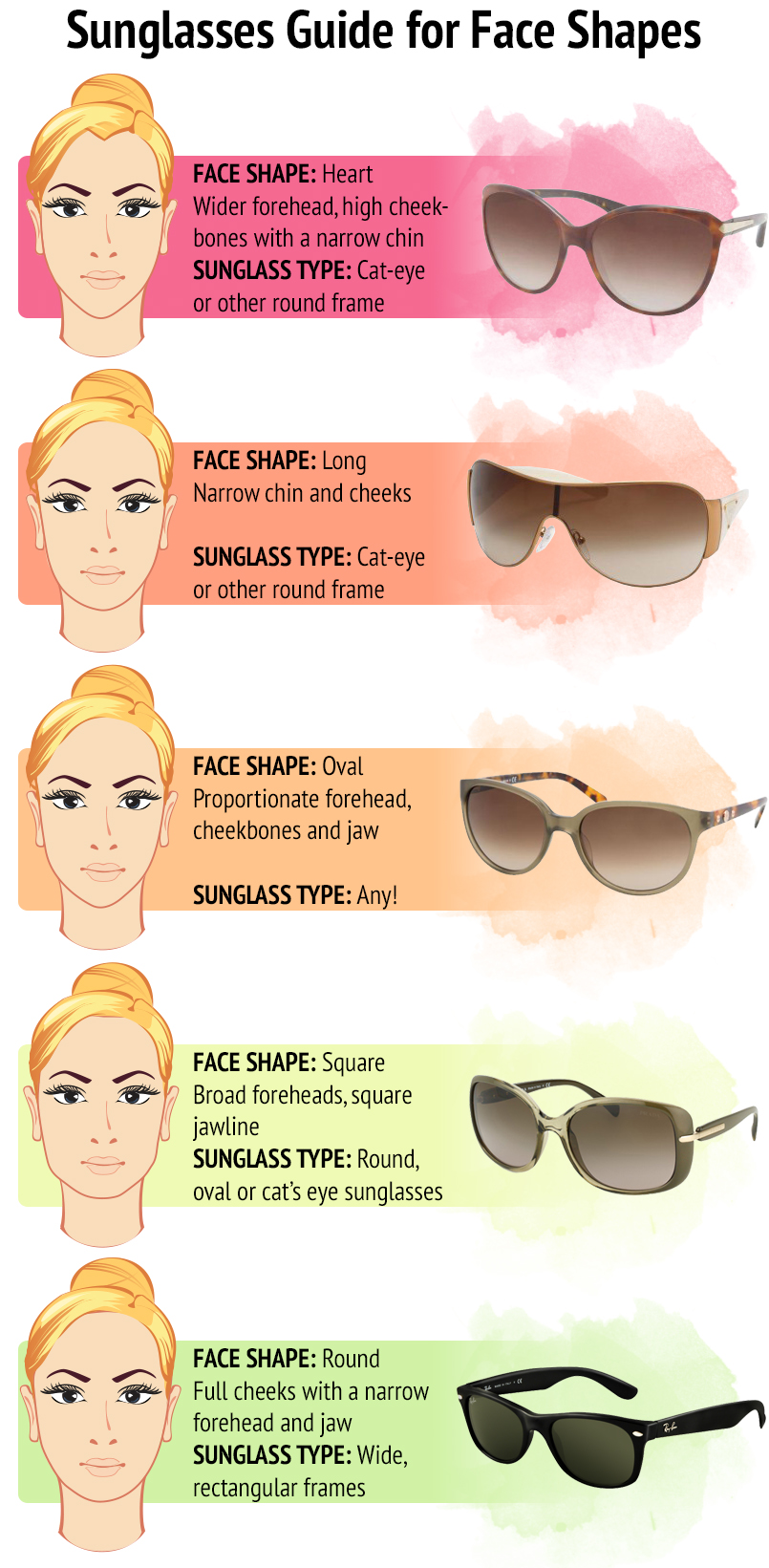 Sunglasses Guide for Face Shapes | Visual.ly