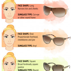 ab94718419 Sunglasses Guide for Face Shapes