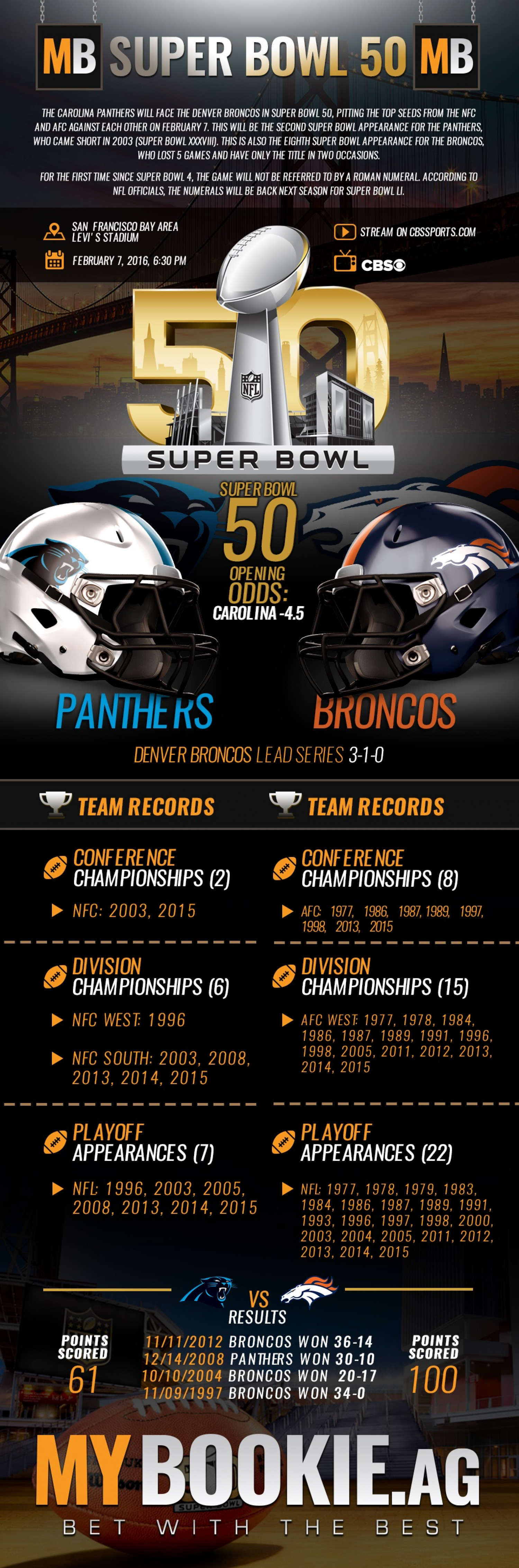SUPER BOWL 50 BETTING GUIDE Infographic