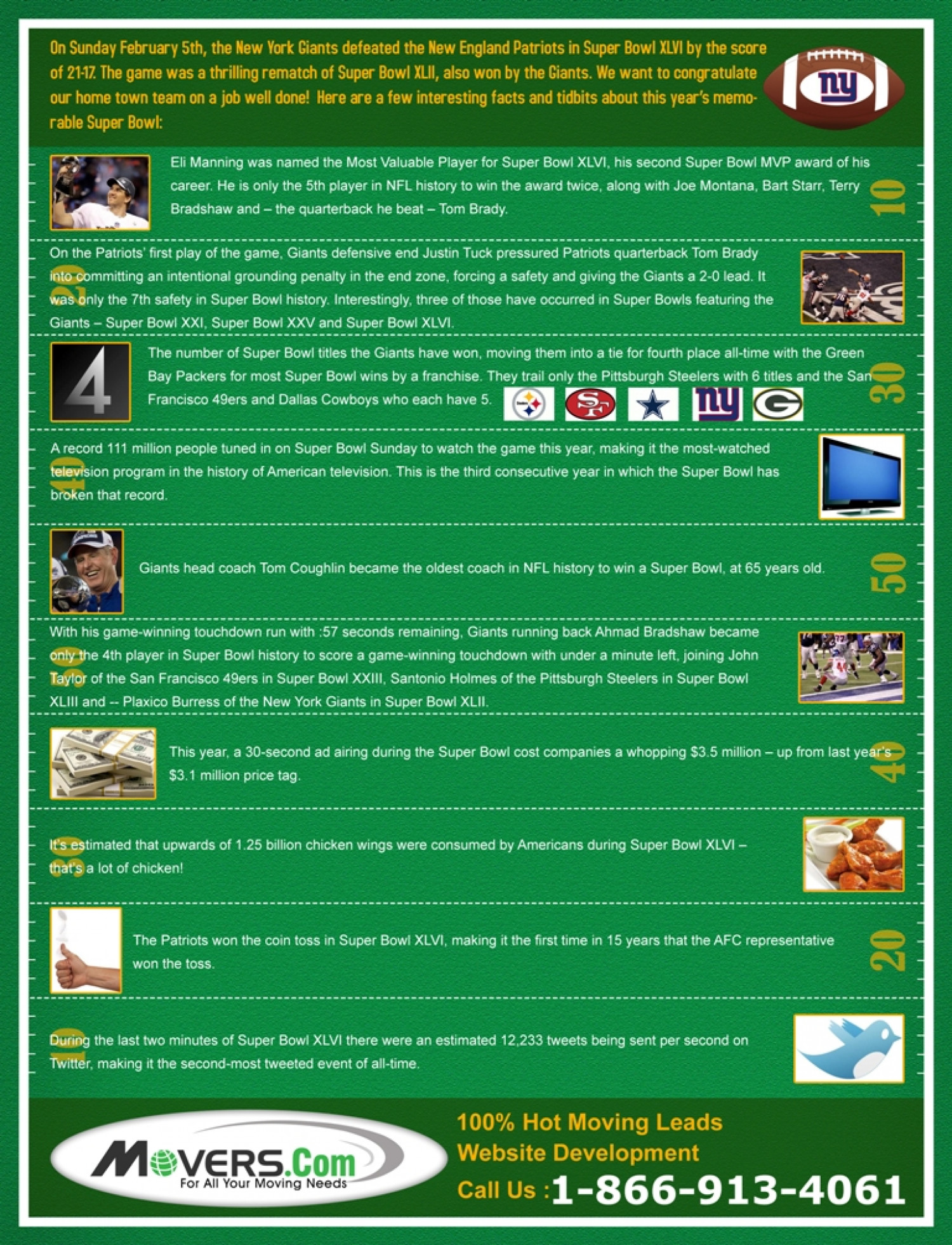Super Bowl Facts and Tidbits Infographic