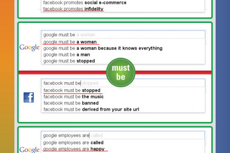 Super Hilarious Google Auto-Suggestions Infographic