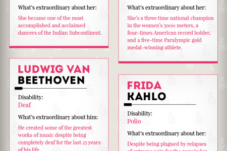 Super People Extraordinary Individuals With Disabilities Infographic