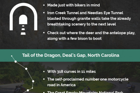 Super Roads: The Most Phenomenal Motorcycle Rides in North America Infographic