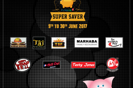 Super Saver - 9 to 30 June 2017 Infographic