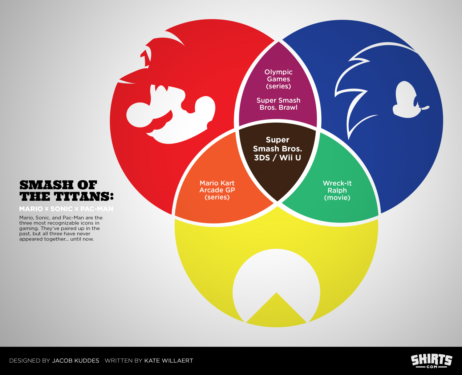 Super smash bros smash of the titans venn diagram visual super smash bros smash of the titans venn diagram infographic pooptronica