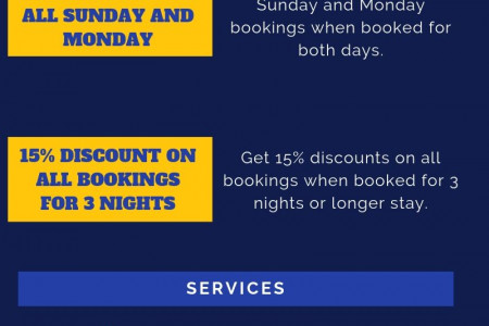 Super Summer Stay at Regency House Hotel at Gower Street in London Infographic