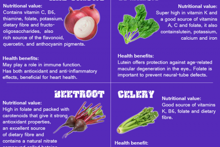 Super Veggies Infographic