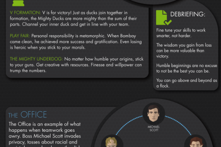 Supercharge your Teamwork Infographic