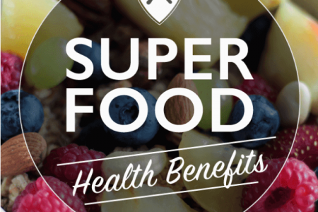 Superfood Health Benefits Infographic