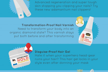 Superhero Beauty Products Infographic