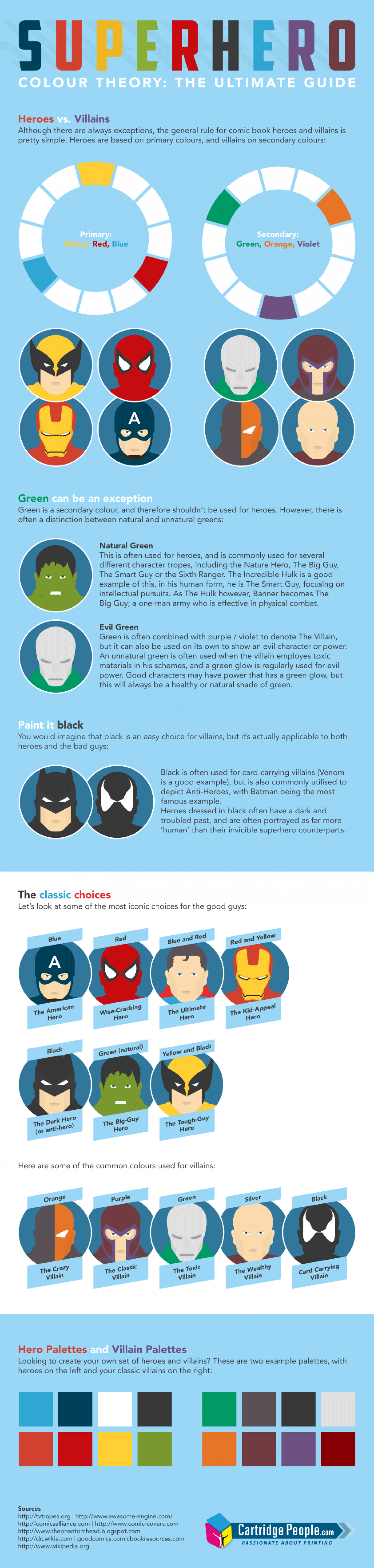 Superhero Colour Theory: The Ultimate Guide Infographic