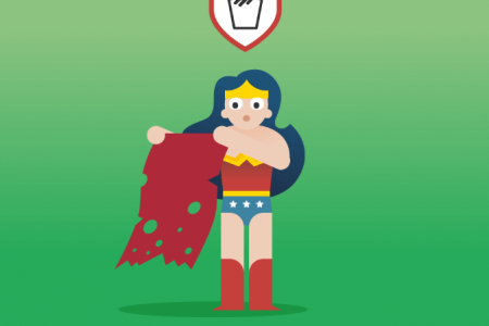 Superheroes' Super-Useful Washing Tips Infographic
