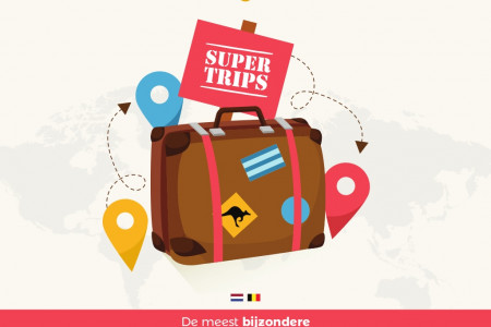 Supertrips.nl Infographic