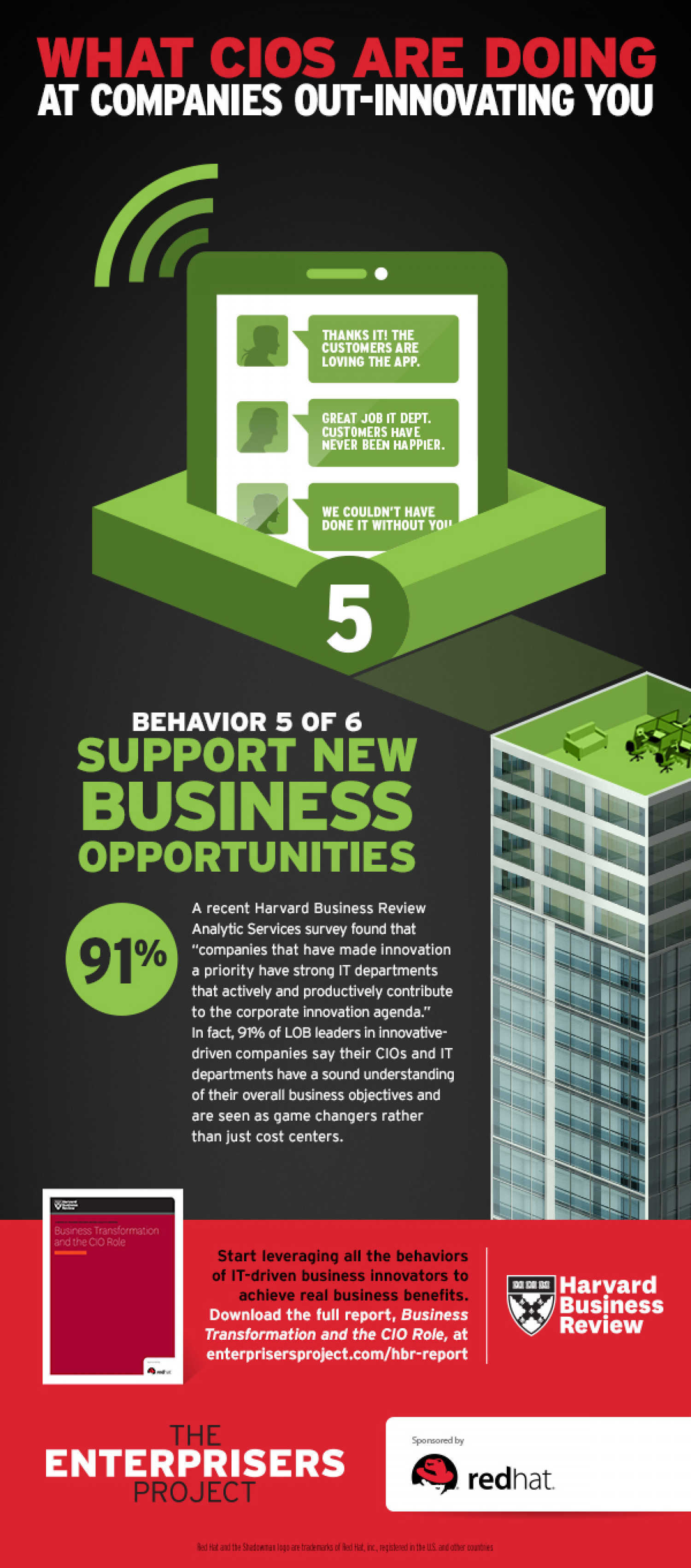 Support New Business Opportunities Infographic