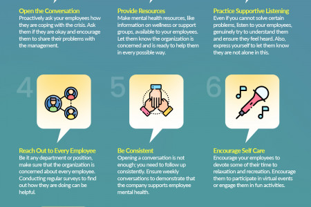 Supporting Employee Mental Health During Crisis Infographic