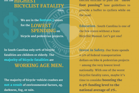 Supporting Safe Cycling in South Carolina Infographic