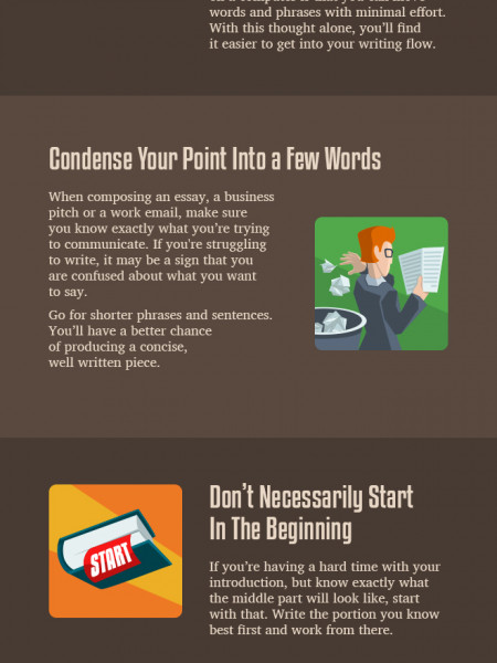 Surefire Writing Strategies for Those Who Think They Can't Write Infographic