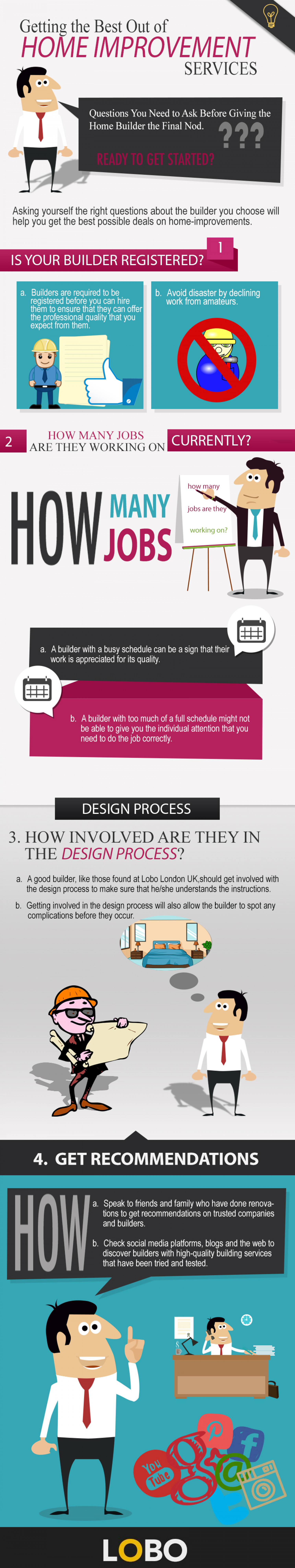Sure-Shot Ways To Get The Best Deals From Home Improvement Builders Infographic