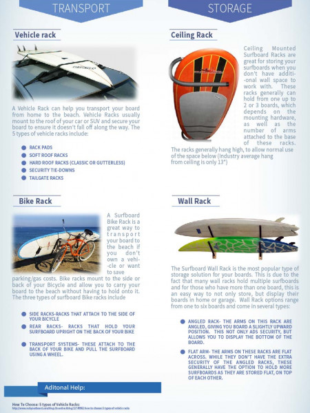 How To Pick The Right Surf Rack Infographic