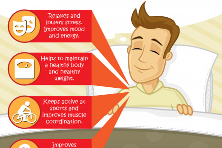 Surprising Sleep Benefits  Infographic