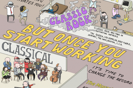 Surprising Ways How Music Can Affect Work Infographic