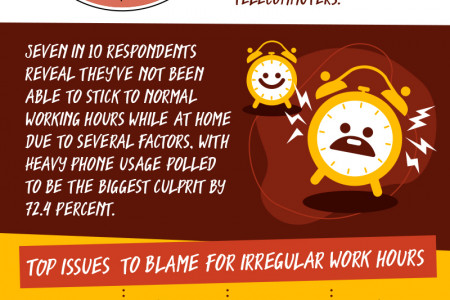 SURVEY: EIGHT IN 10 REMOTE WORKERS ADMIT TO SLACKING OFF AT WORK Infographic