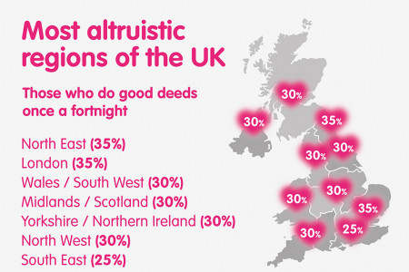 Survey reveals the UK are a nation of good deed do-ers! Infographic