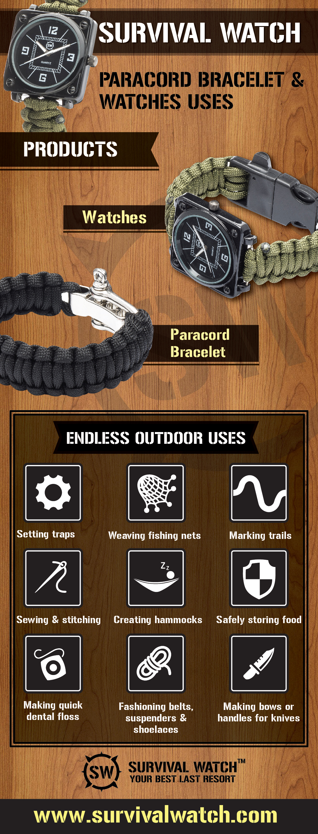 Survivalwatch Uses Of Paracord Survival Bracelets Watches Visual Ly
