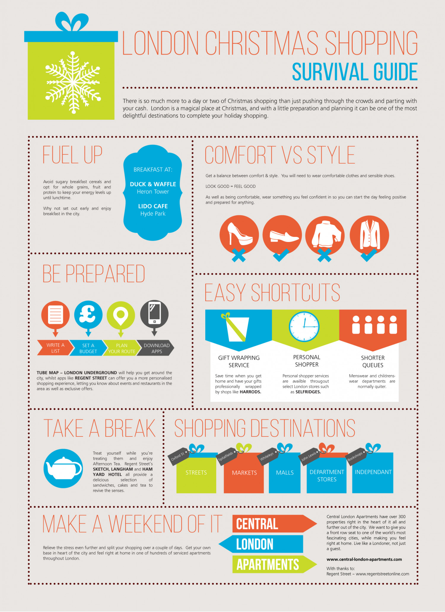 Surviving Christmas Shopping in London Infographic