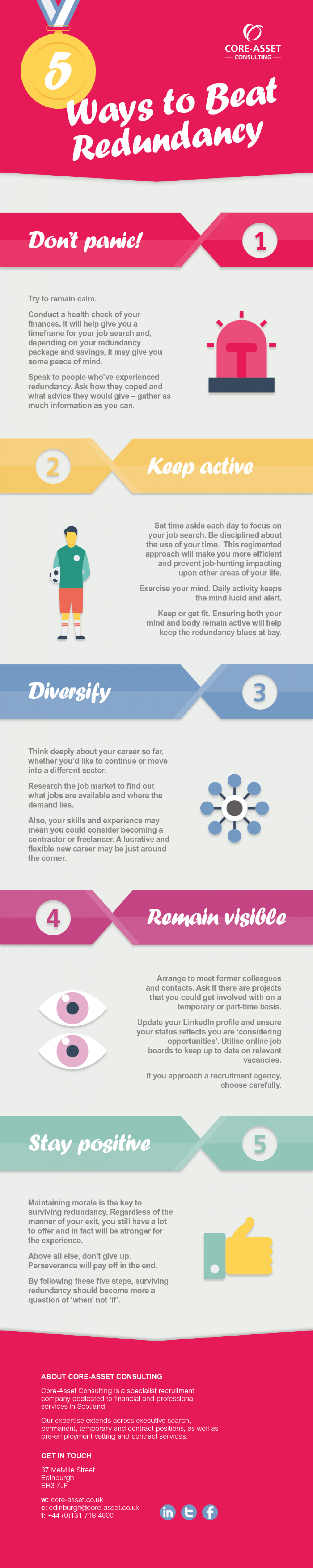 Surviving Redundancy: 5 Ways to Come Out on Top Infographic