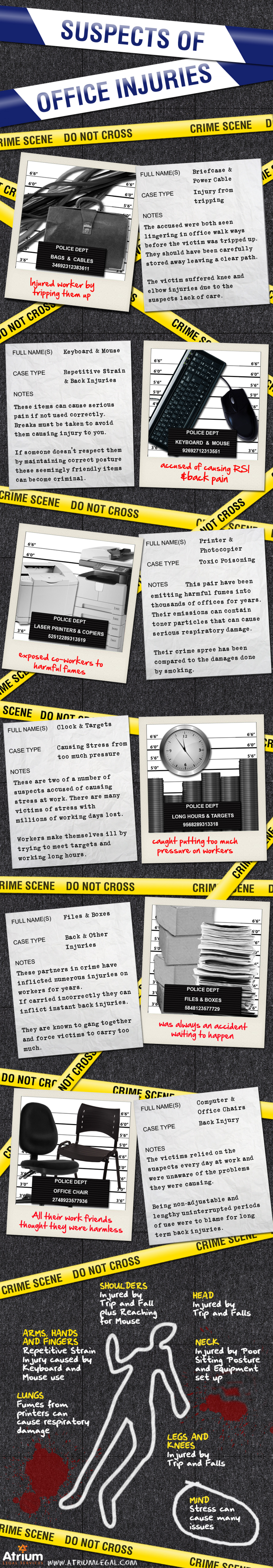 Suspects of Office Injuries Infographic