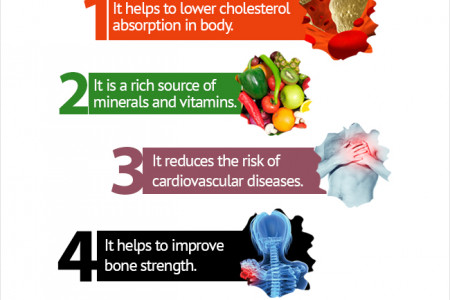 Sweet Corn: Know The Health Benefits For A Fit Body Infographic