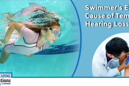 Swimmer's Ear – Cause of Temporary Hearing Loss Infographic