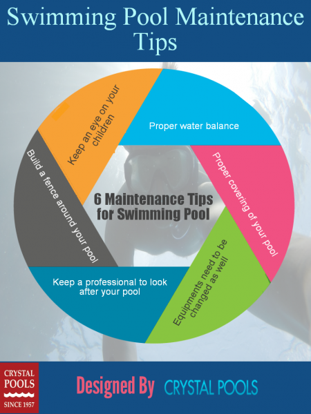What swimming pools cost - Bobs swimming pool service and repair ...