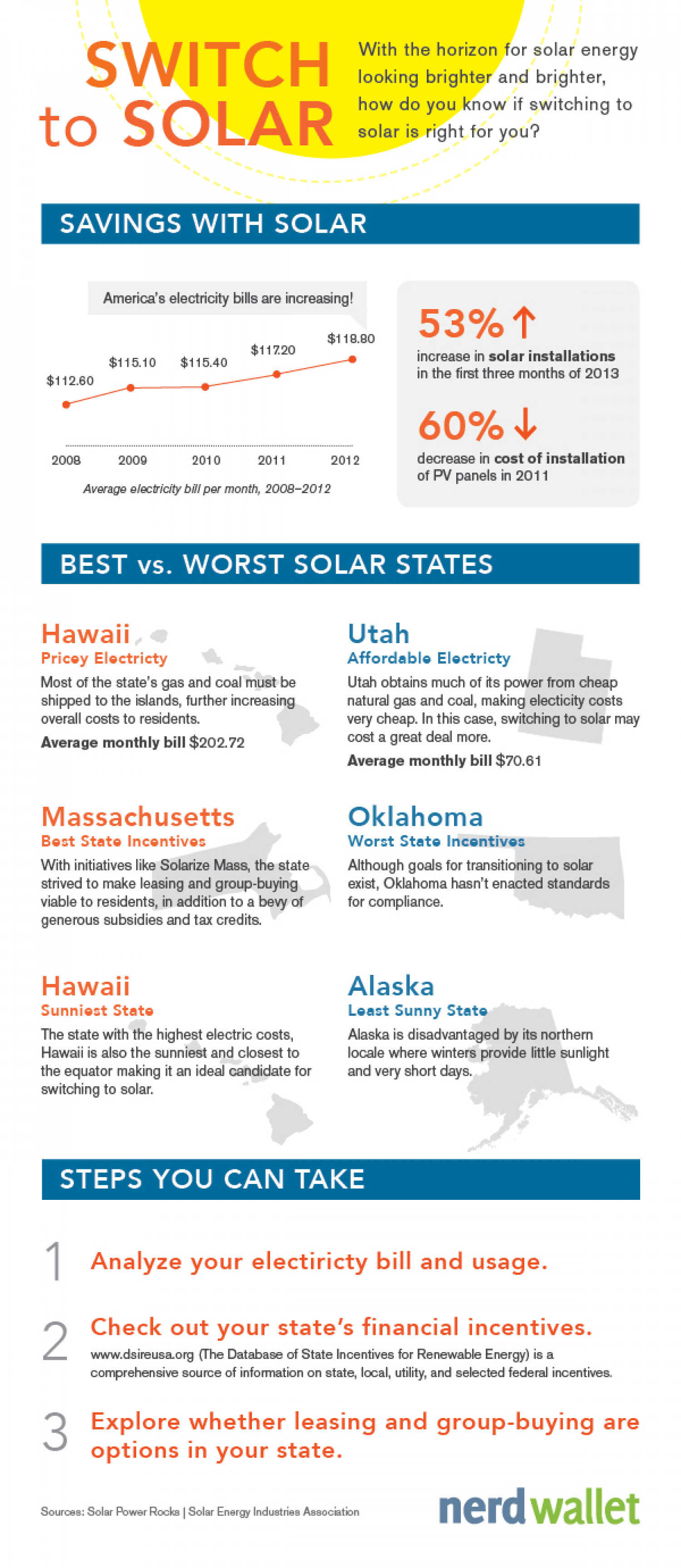 Switch to Solar Infographic