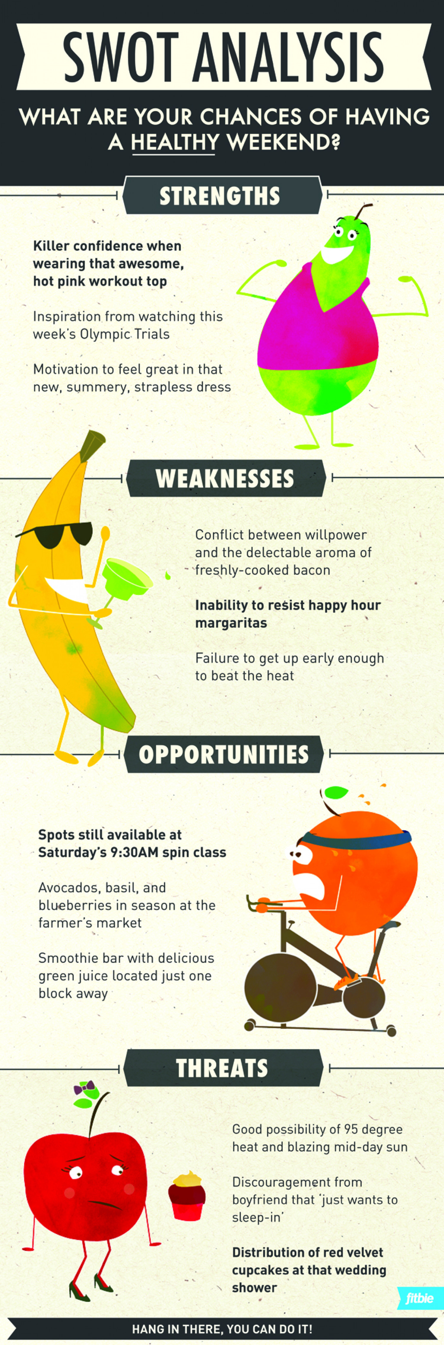 SWOT Analysis: What Are Your Chances of Having A Healthy Weekend? Infographic