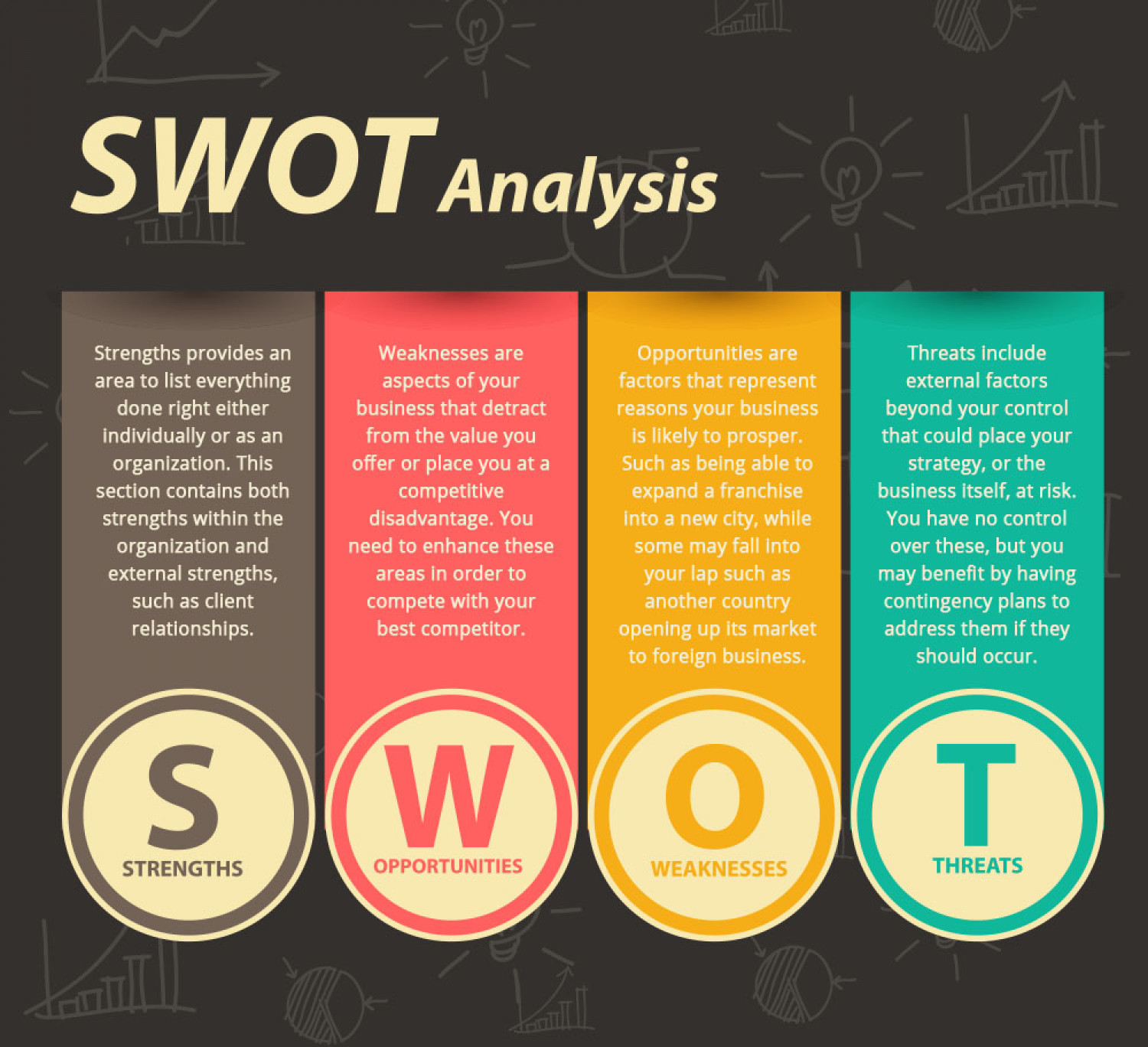 the importance of swot analysis in business Learn the key steps involved in conducting a swot analysis for your business.